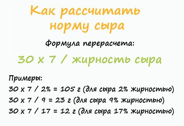 таблица расчета по дюкану