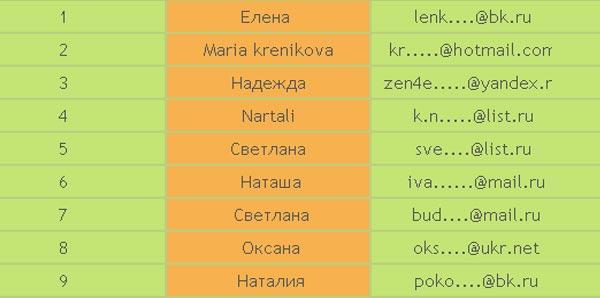 таблица-участников-конкурса